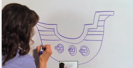 Drawing Videos For Kids The Great Artist Mom Blog